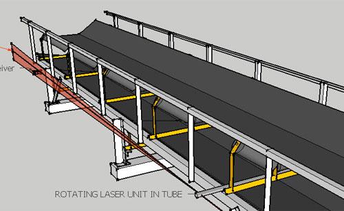 Conveyor Alignment